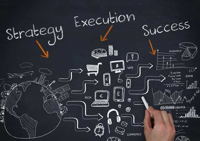 six-steps-to-running-a-successful-business